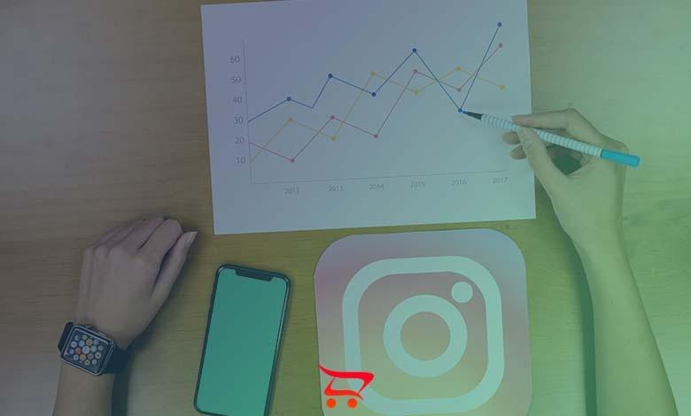 10  Operational Ways to Increase Instagram Views